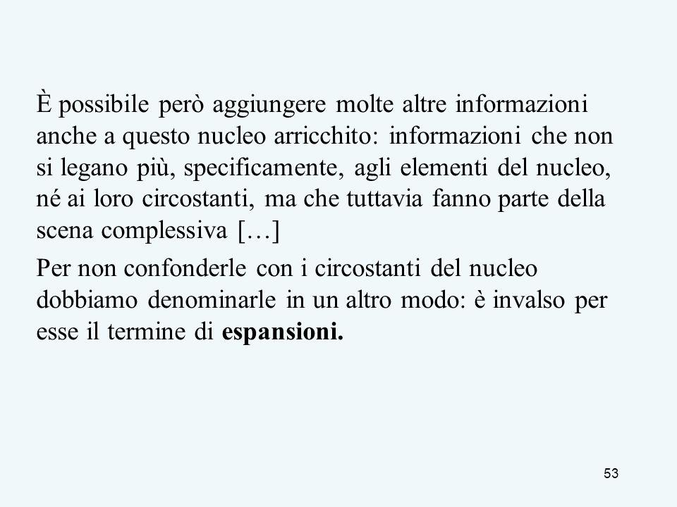 È possibile però aggiungere molte altre informazioni anche a questo nucleo arricchito: informazioni che non si legano più, specificamente, agli elementi del nucleo, né ai loro circostanti, ma che tuttavia fanno parte della scena complessiva […]